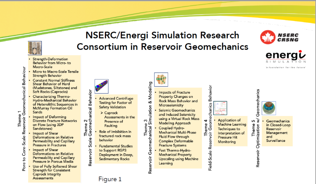 NSERC/Energi Simulation Research Consortium in Reservoir Geomechanics